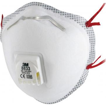Duurzaam stofmasker voor hoge bescherming met uitademventiel