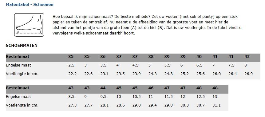 a41dce8b03b Klantenservice: Maattabellen | Proforto.nl